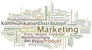 Begriffswolke Marketing